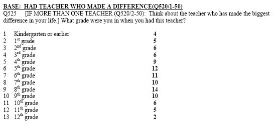 teacher-difference.JPG